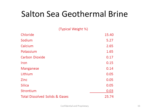 This list shows the kinds of compounds found in the brine.