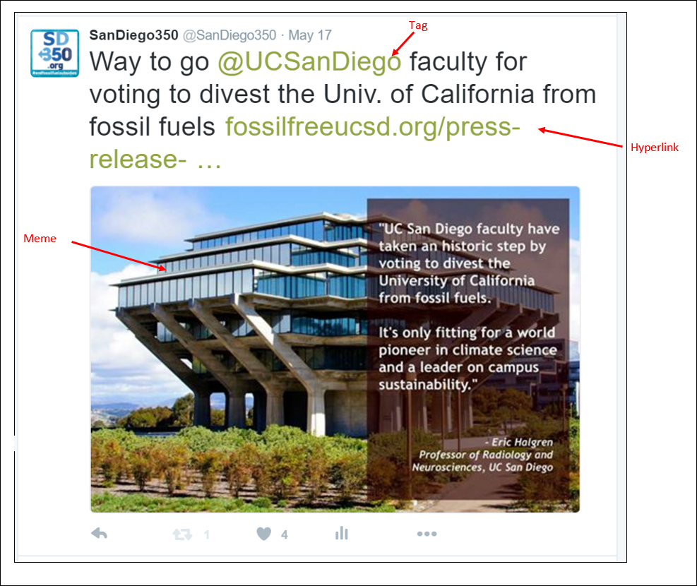 Twitter post (tweet) by SanDiego350 tagging UC San Diego, hyperlinking to a Press Release and including a meme created by SanDiego350.